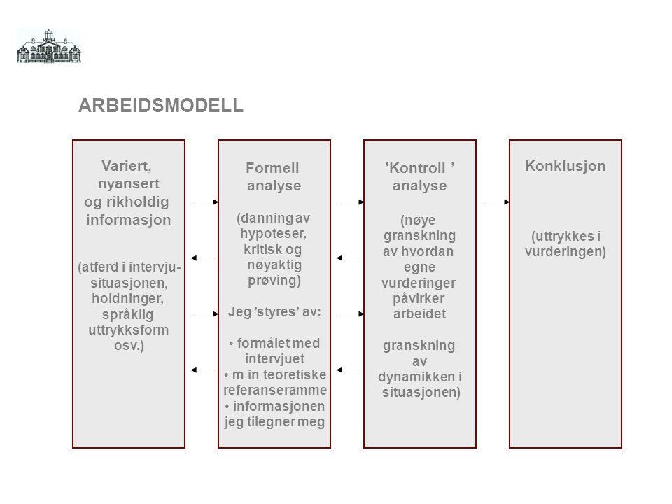 ARBEIDSMODELL Variert, nyansert og rikholdig informasjon Formell