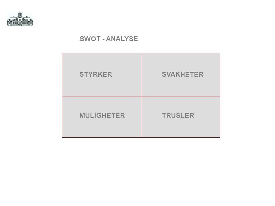 SWOT - ANALYSE STYRKER SVAKHETER MULIGHETER TRUSLER