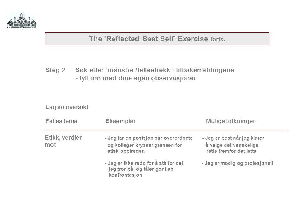 The 'Reflected Best Self' Exercise forts.