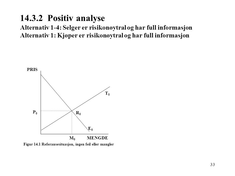 14.3.2 Positiv analyse Alternativ 1-4: Selger er risikonøytral og har full informasjon Alternativ 1: Kjøper er risikonøytral og har full informasjon