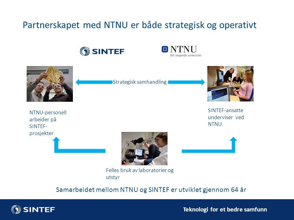 Partnerskapet med NTNU er både strategisk og operativt