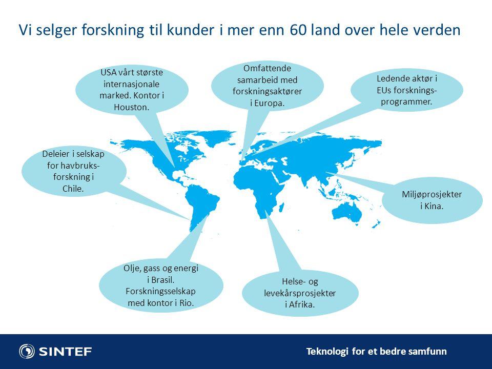 Vi selger forskning til kunder i mer enn 60 land over hele verden
