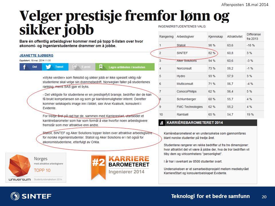 Aftenposten 18.mai 2014 SINTEF er en av de mest populære arbeidsgivere i Norge for teknologistudenter.