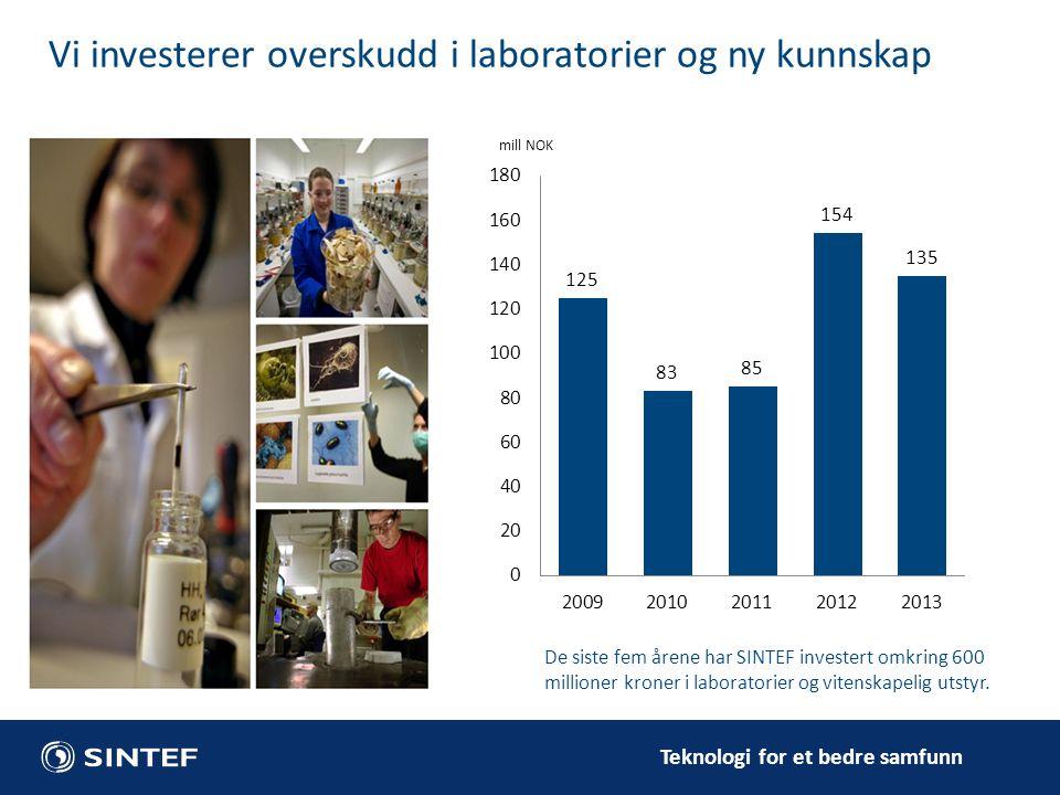 Vi investerer overskudd i laboratorier og ny kunnskap