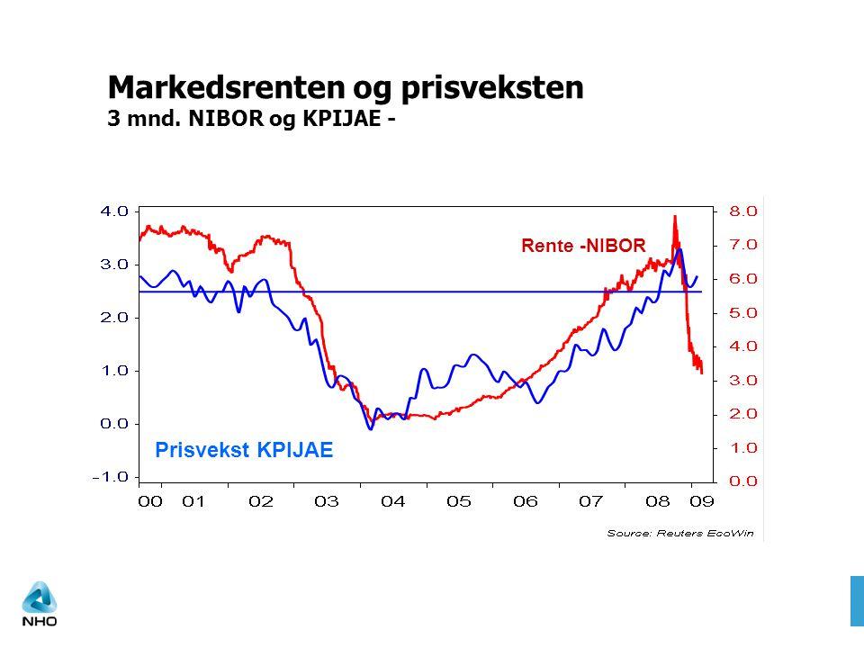 Markedsrenten og prisveksten 3 mnd. NIBOR og KPIJAE -