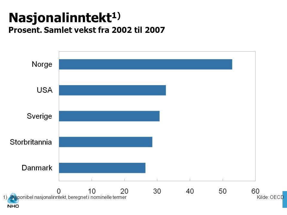 Nasjonalinntekt1) Prosent. Samlet vekst fra 2002 til 2007