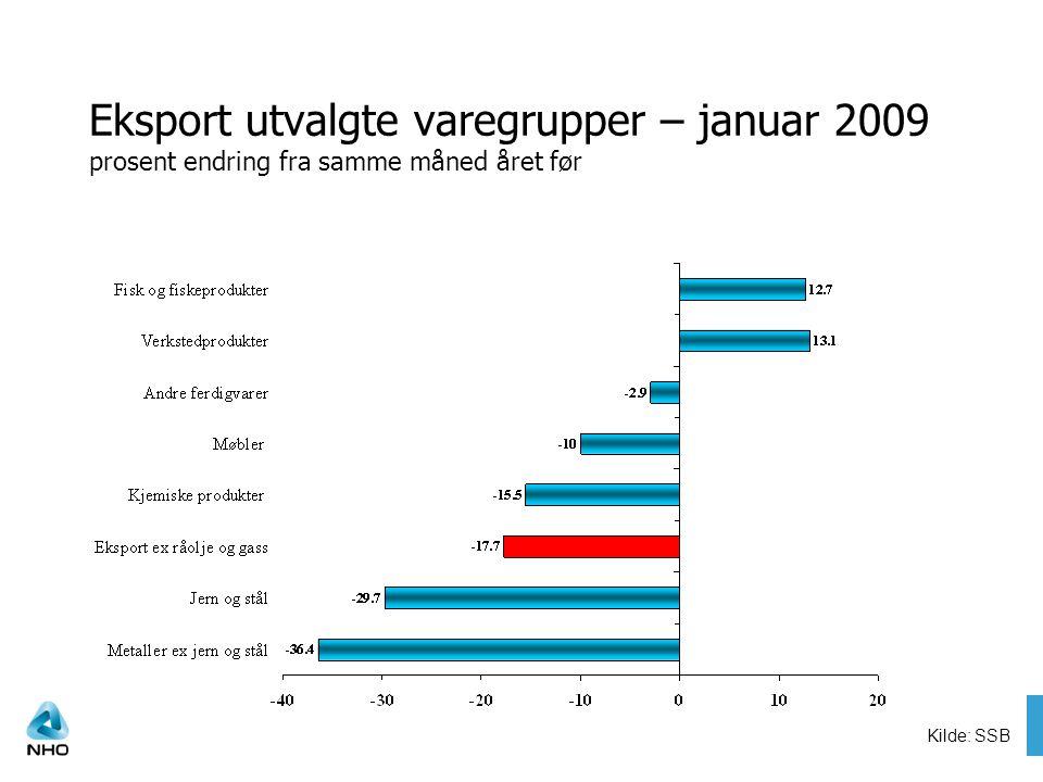 Eksport utvalgte varegrupper – januar 2009 prosent endring fra samme måned året før