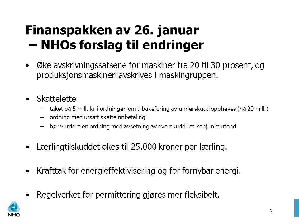 Finanspakken av 26. januar – NHOs forslag til endringer