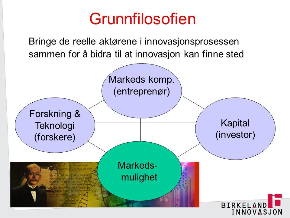 Grunnfilosofien Bringe de reelle aktørene i innovasjonsprosessen sammen for å bidra til at innovasjon kan finne sted.