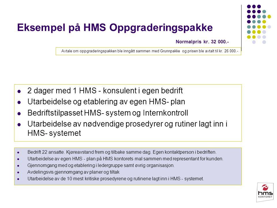 Eksempel på HMS Oppgraderingspakke Normalpris kr. 32 000.-