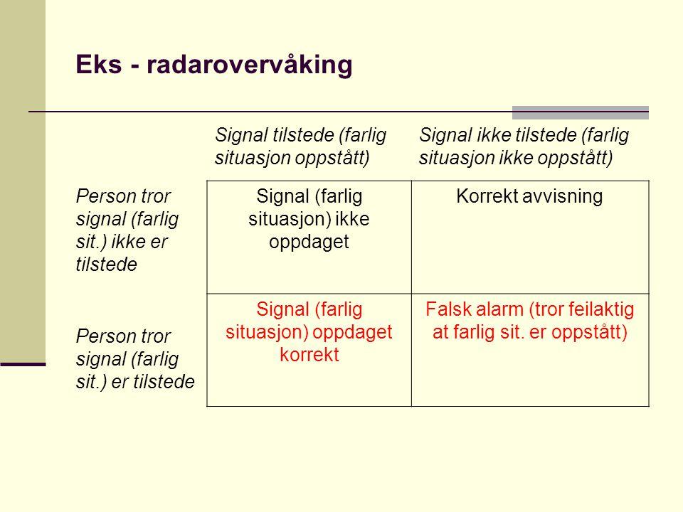Eks - radarovervåking Signal tilstede (farlig situasjon oppstått)