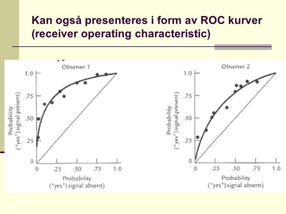 Kan også presenteres i form av ROC kurver (receiver operating characteristic)