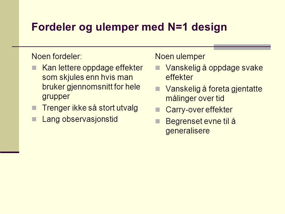 Fordeler og ulemper med N=1 design