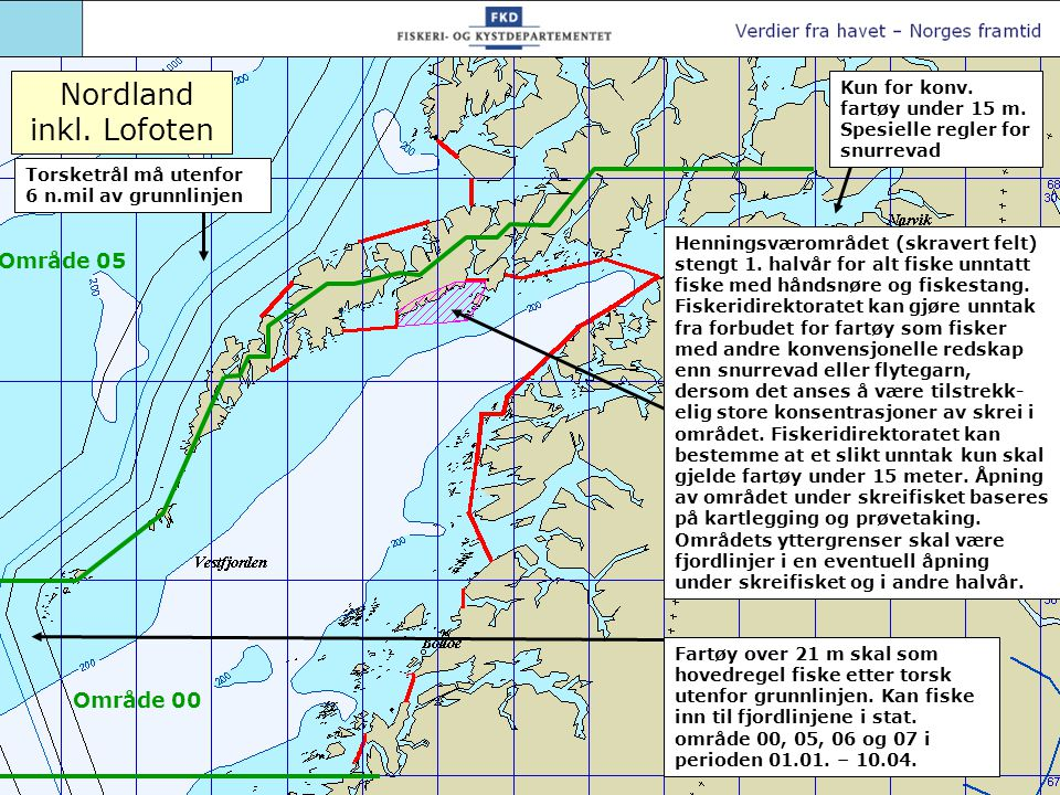 Nordland inkl. Lofoten Område 05 Område 00 Område 06