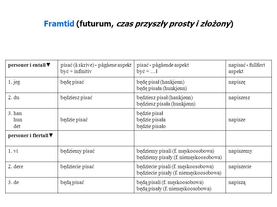Framtid (futurum, czas przyszły prosty i złożony)