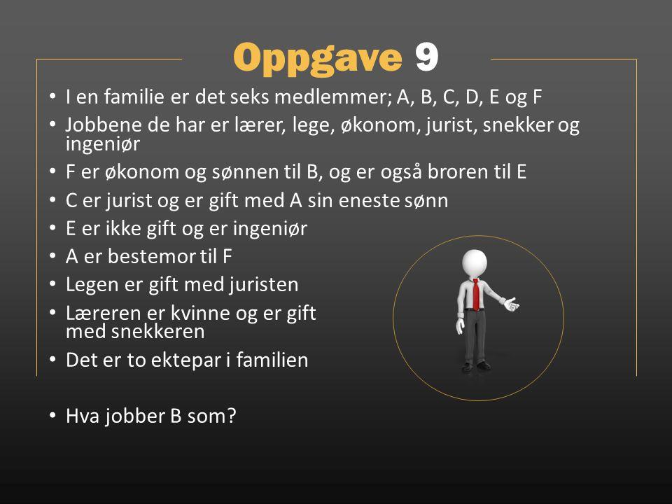 Oppgave 9 I en familie er det seks medlemmer; A, B, C, D, E og F
