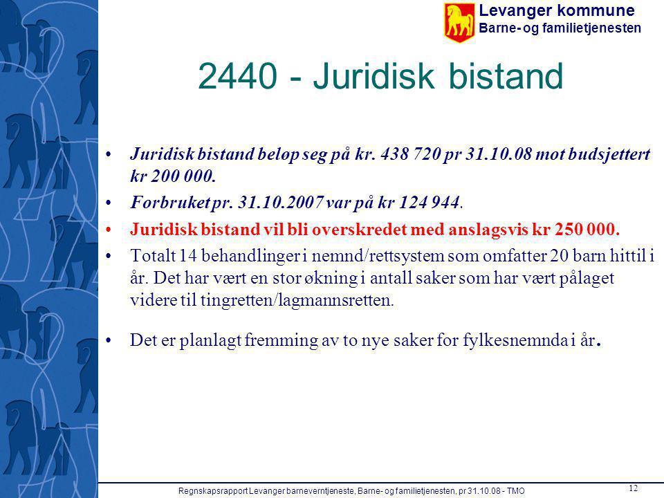 Juridisk bistand vil bli overskredet med anslagsvis kr 250 000.