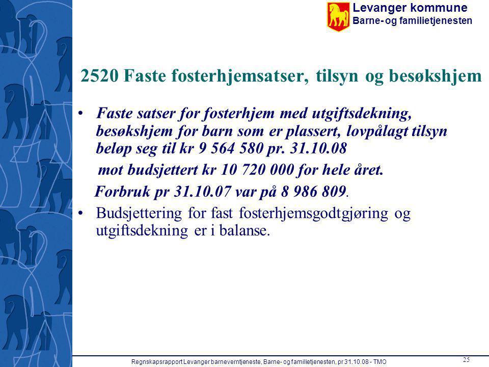 2520 Faste fosterhjemsatser, tilsyn og besøkshjem