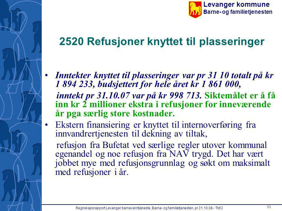 2520 Refusjoner knyttet til plasseringer