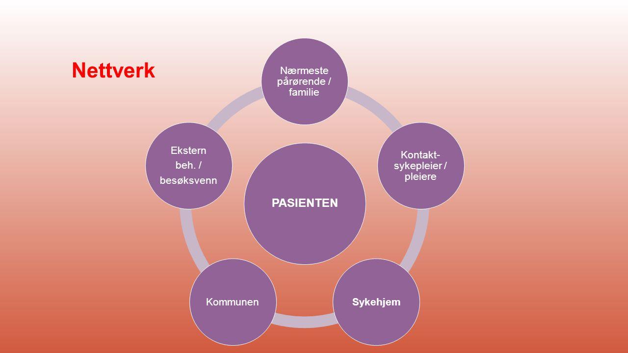Nettverk PASIENTEN Nærmeste pårørende / familie