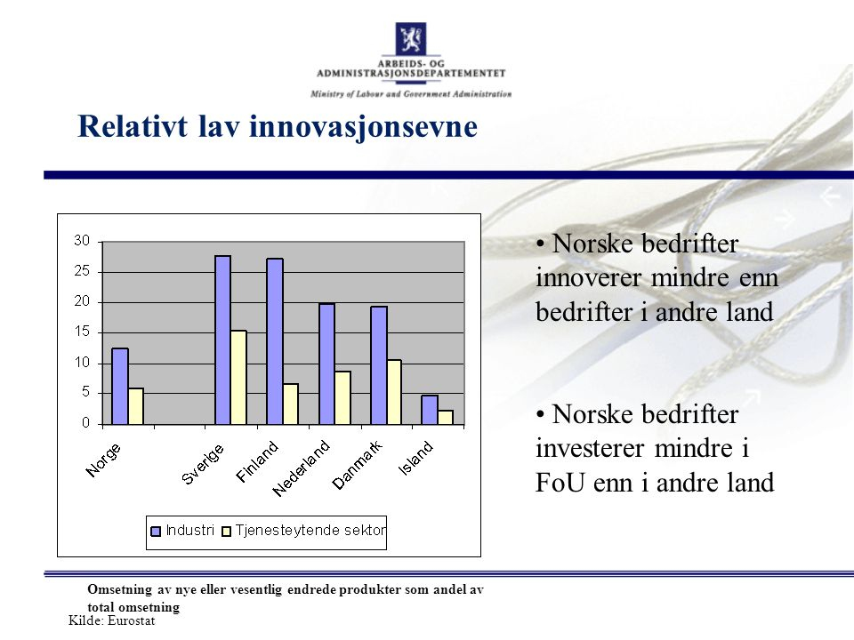 Relativt lav innovasjonsevne