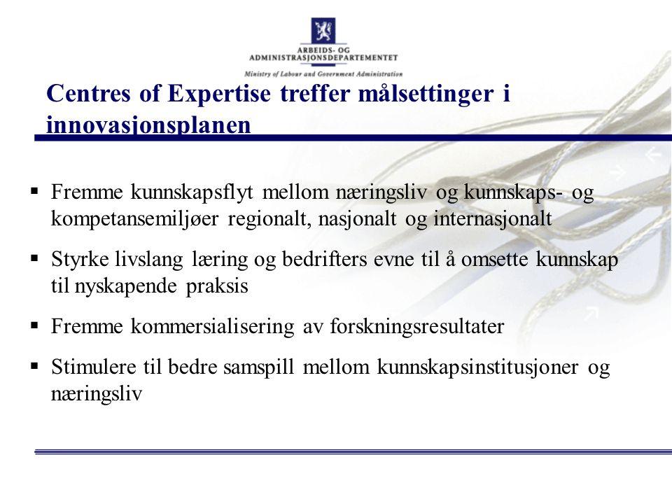 Centres of Expertise treffer målsettinger i innovasjonsplanen
