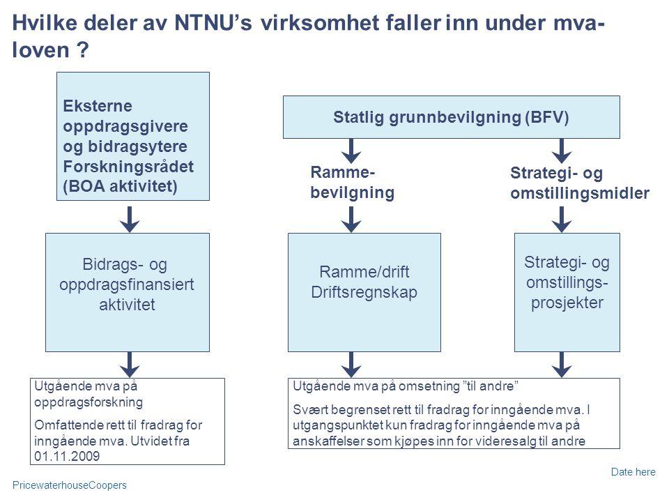 Hvilke deler av NTNU's virksomhet faller inn under mva-loven