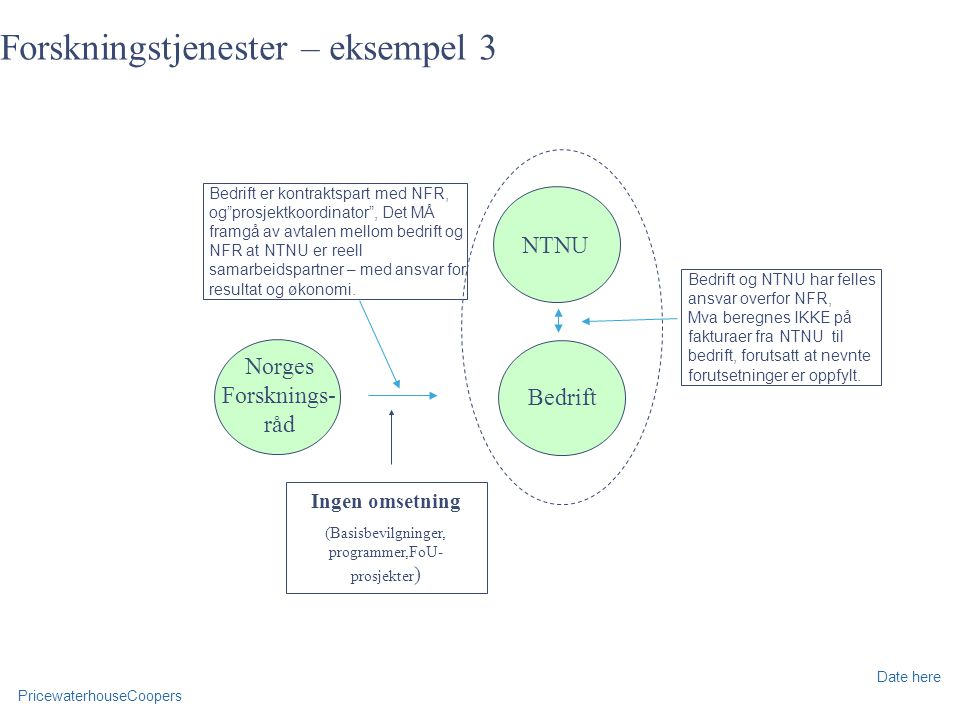 Forskningstjenester – eksempel 3