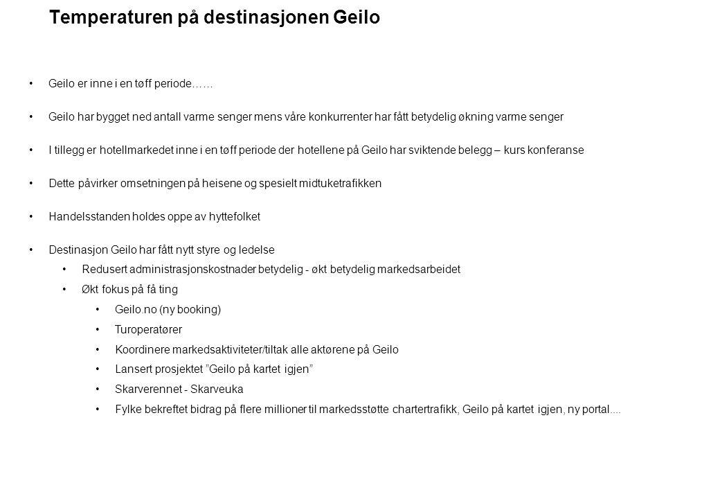 Temperaturen på destinasjonen Geilo