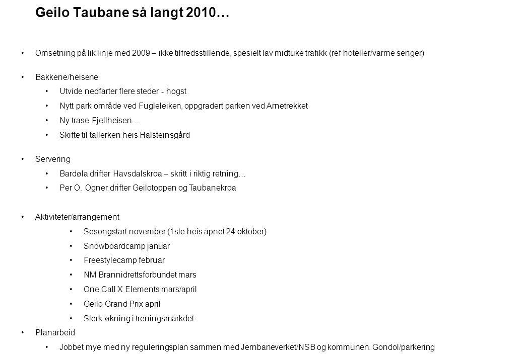 Geilo Taubane så langt 2010…