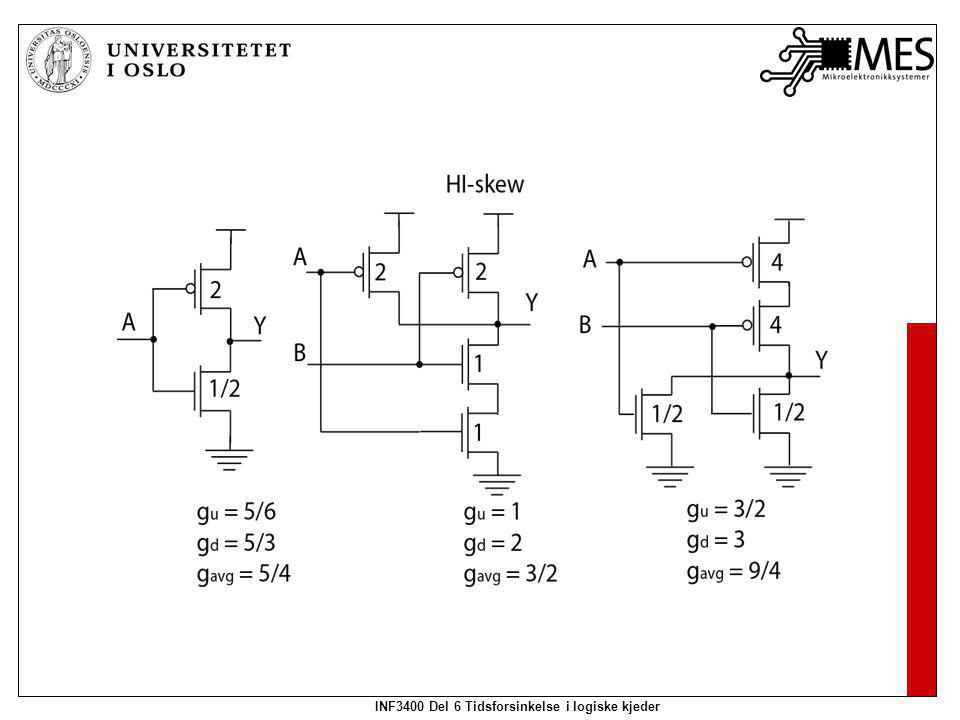 INF3400 Del 6 Tidsforsinkelse i logiske kjeder
