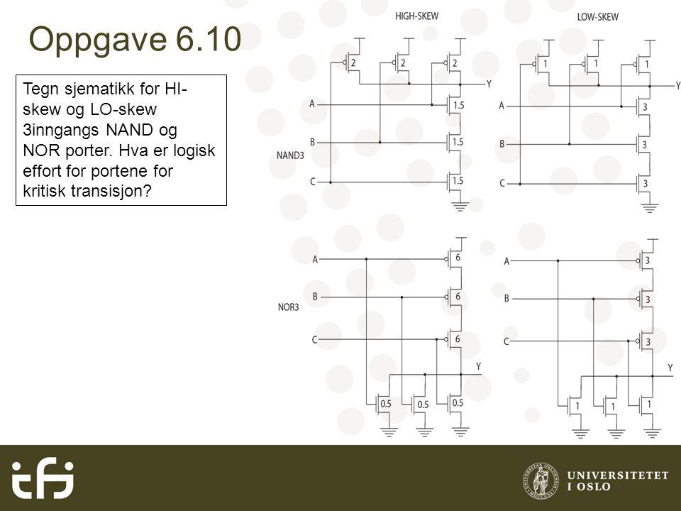 May 2004 Oppgave 6.10. Tegn sjematikk for HI-skew og LO-skew 3inngangs NAND og NOR porter. Hva er logisk effort for portene for kritisk transisjon