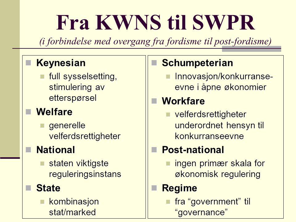 Fra KWNS til SWPR (i forbindelse med overgang fra fordisme til post-fordisme)