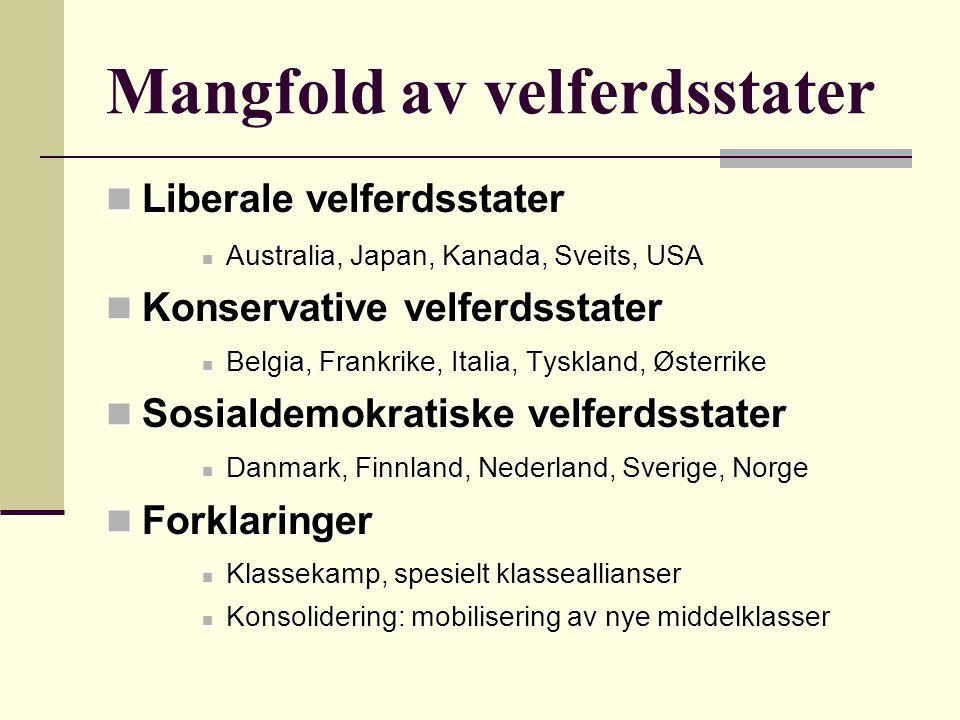 Mangfold av velferdsstater