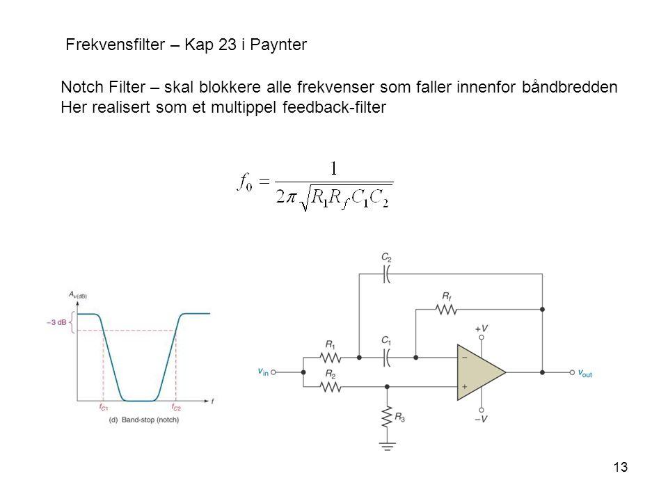 Frekvensfilter – Kap 23 i Paynter