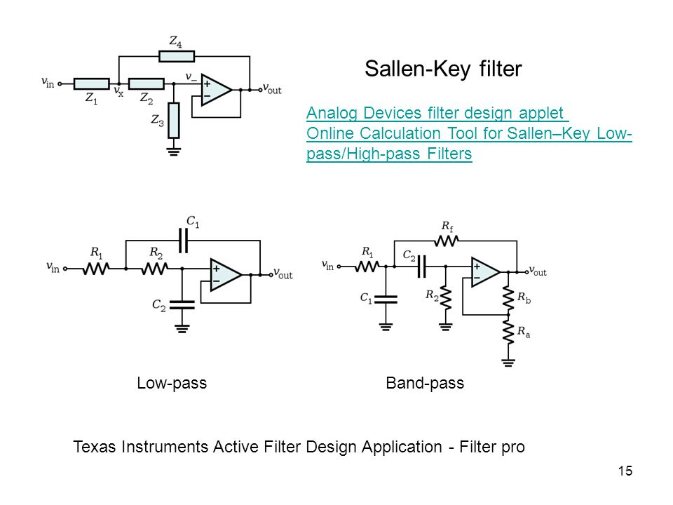 Sallen-Key filter Analog Devices filter design applet