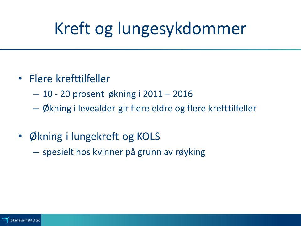 Kreft og lungesykdommer