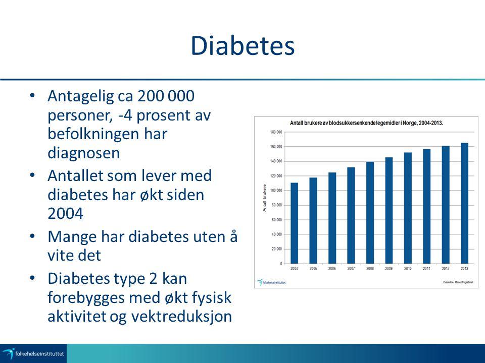 Diabetes Antagelig ca 200 000 personer, -4 prosent av befolkningen har diagnosen. Antallet som lever med diabetes har økt siden 2004.