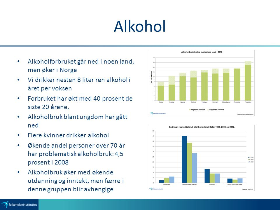 Alkohol Alkoholforbruket går ned i noen land, men øker i Norge