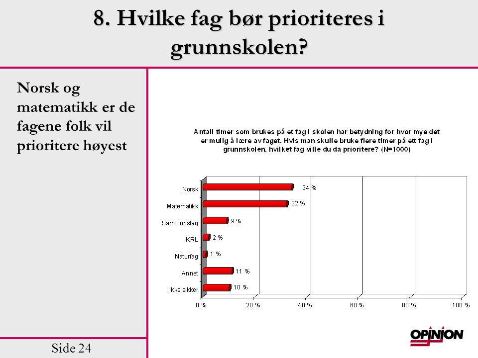 8. Hvilke fag bør prioriteres i grunnskolen