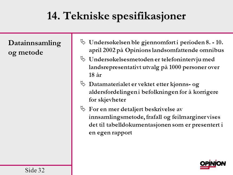 14. Tekniske spesifikasjoner