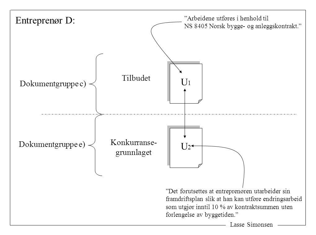 Entreprenør D: U1 U2 Tilbudet Dokumentgruppe c) Konkurranse-