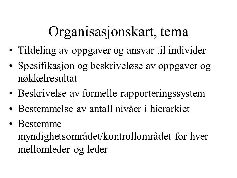 Organisasjonskart, tema