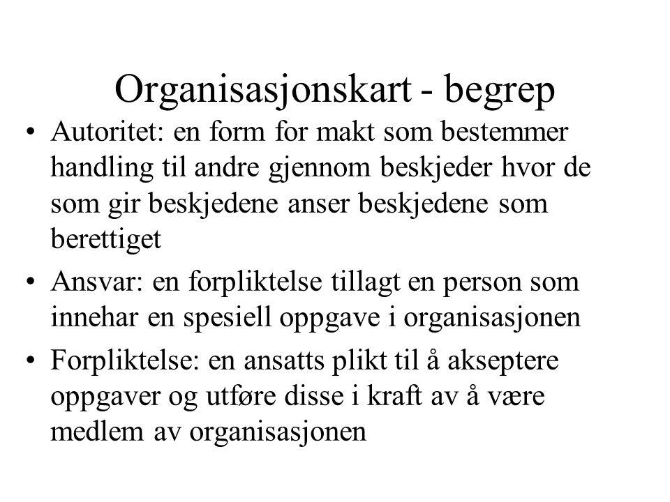 Organisasjonskart - begrep