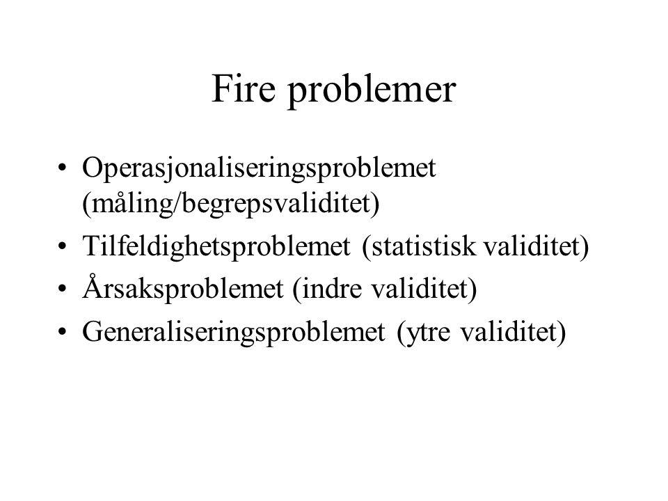 Fire problemer Operasjonaliseringsproblemet (måling/begrepsvaliditet)