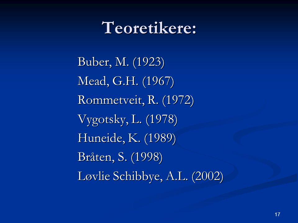 Teoretikere: Buber, M. (1923) Mead, G.H. (1967) Rommetveit, R. (1972)