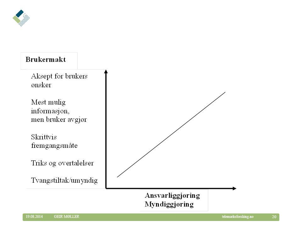 05.04.2017 GEIR MØLLER Telemarksforsking