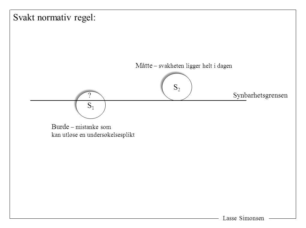 Svakt normativ regel: S2 S1 Måtte – svakheten ligger helt i dagen