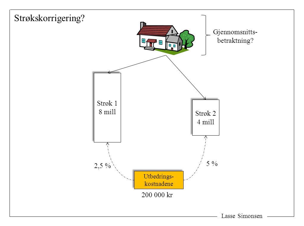 Strøkskorrigering Gjennomsnitts- betraktning Strøk 1 8 mill Strøk 2