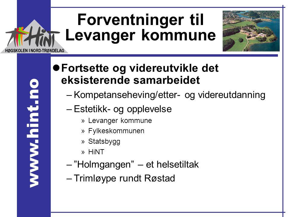 Forventninger til Levanger kommune